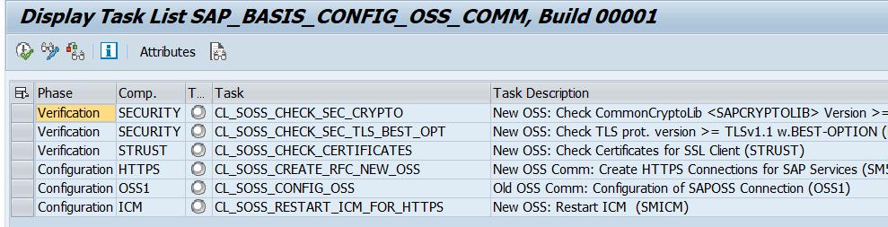 SAP_BASIS_CONFIG_OSS_COMM